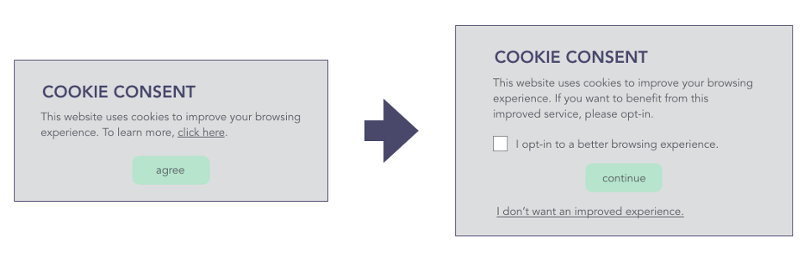 opt out cookie policy on websites.
