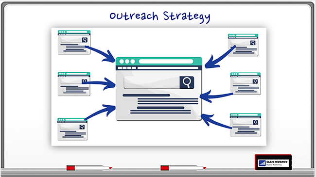 SEO Outreach Strategy